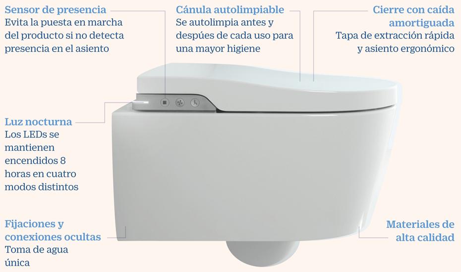 El inodoro japonés busca su hueco en España